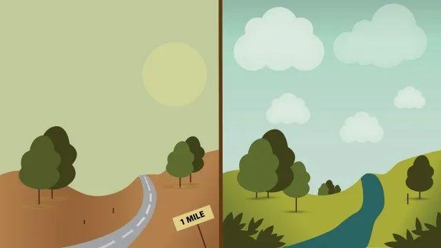 带着意识生活是解决环境问题的唯一办法